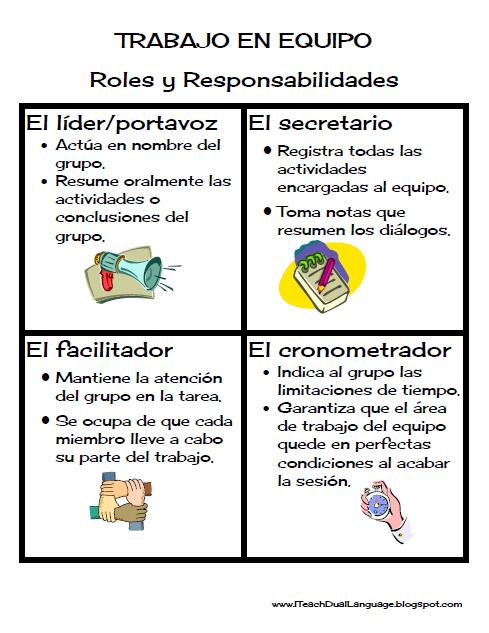 Asignar responsabilidades en un grupo de trabajo | Mi lugar ...